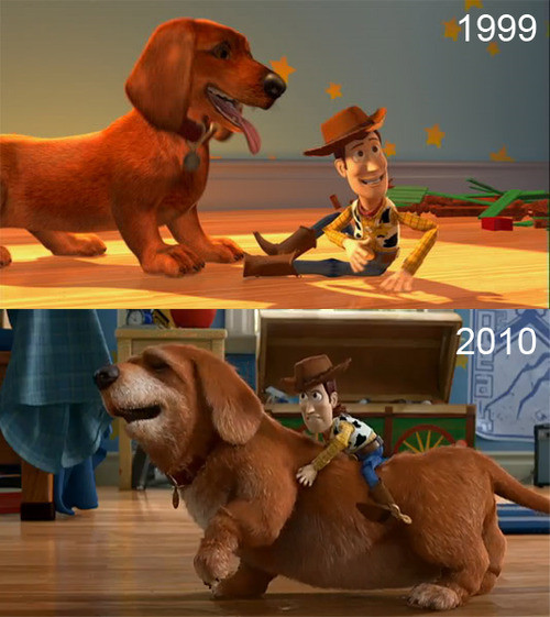 Image Source: http://loyalkng.com/2010/06/07/toy-storys-buster-andys-pet-dog-1999-vs-2010-now-i-feel-old/