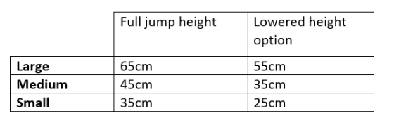 new agility heights table